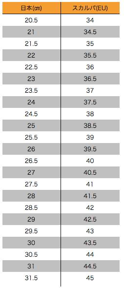 スカルパ ドラゴ LV サイズ表
